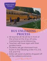Bus Unloading Procedures